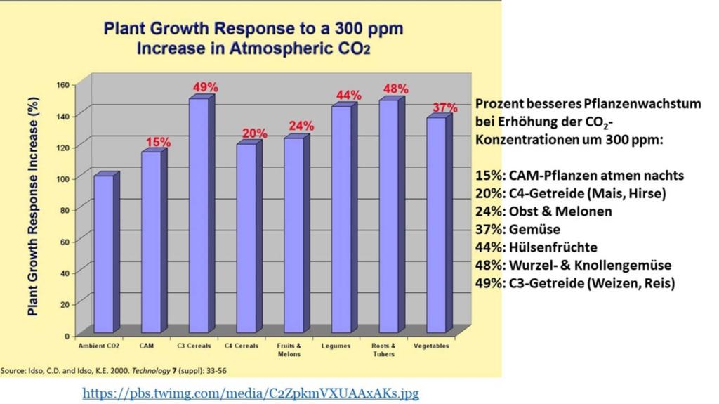 Zweiter Offener Brief An Das Klimakabinett Der Bundesrepublik Deutschland Gemeinheiten Beobachtungen